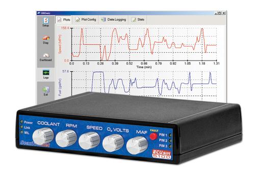 ECU Simulators - ECUSim 5100